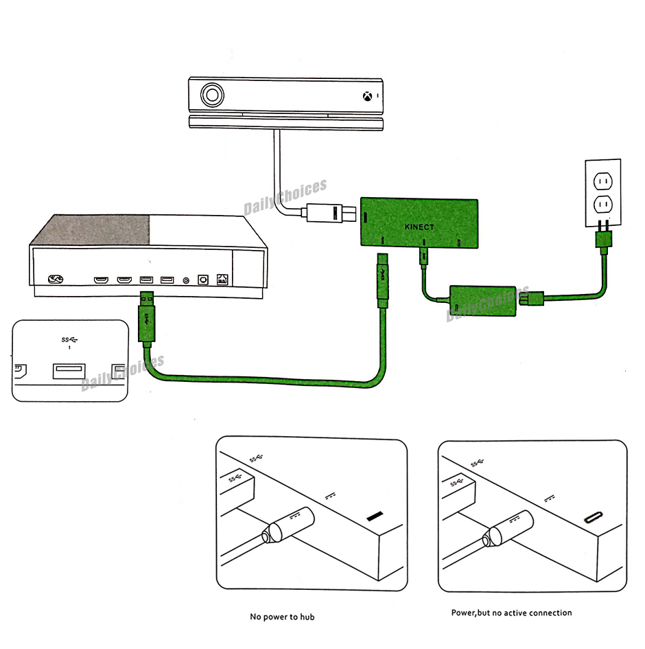 for xbox one s  x power adapter kinect 2 0 power ac adapter pc development kit  generic